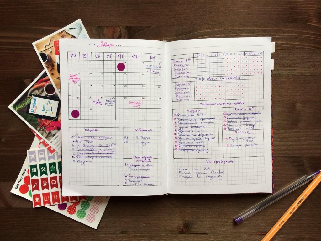 как правильно вести деловую тетрад планы кого