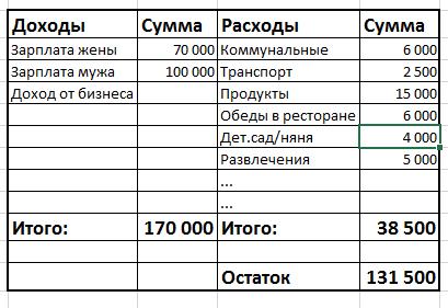 Картинки по запросу личный бюджет