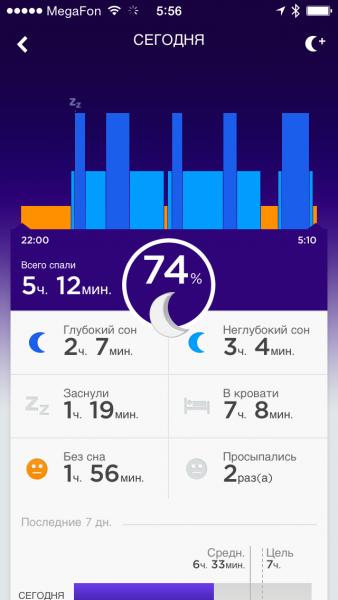 Как полюбить утро и начать просыпаться раньше?